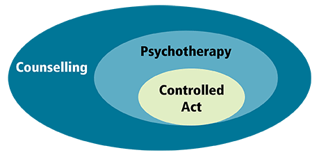 what is psychotherapy used to treat